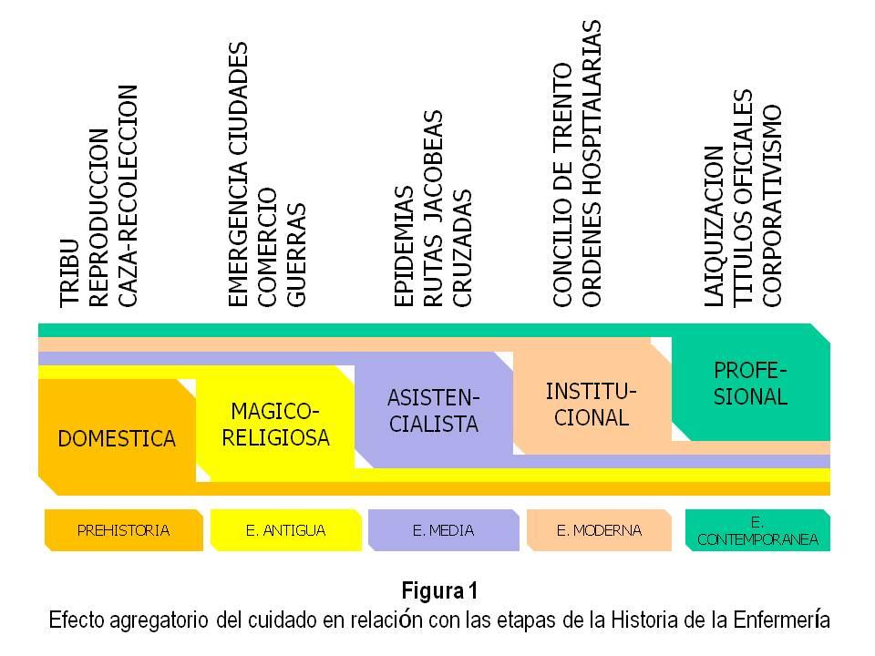etapas-hecol